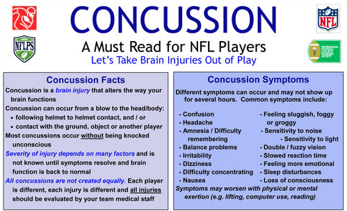 nflconcussionsposter