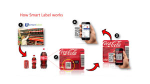 SmartLabel-Lead